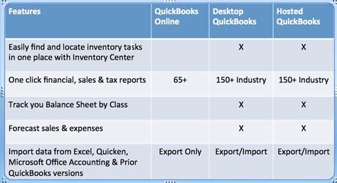 quickbooks   quickbooks desktop