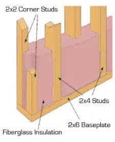 Ceiling Joist Span 2x4 by Stud Wall 187 Strucalc