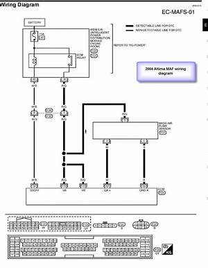 2005 Nissan Altima Maf Wiring Diagram Wiring Diagram Mug Popular Mug Popular Graniantichiumbri It