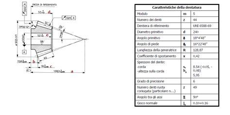 Dimensionamento Cremagliera - geometria delle principali ruote dentate industrial ideas