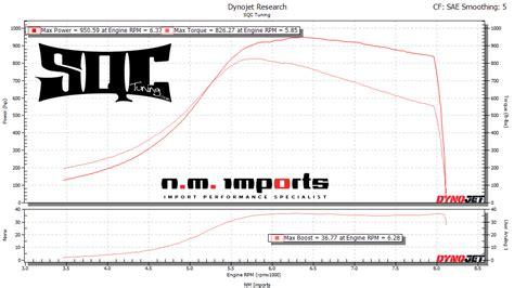 SQC Tuning - Albuquerque, New Mexico Dyno Tuning - Street Car Tuning- LSx - Import Tuning ...