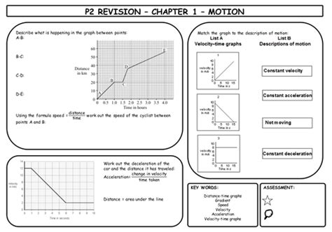 aqa p revision sheets  shooppoop teaching resources tes