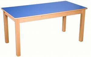 Table 140 Cm : table 140 x 80 cm ~ Teatrodelosmanantiales.com Idées de Décoration