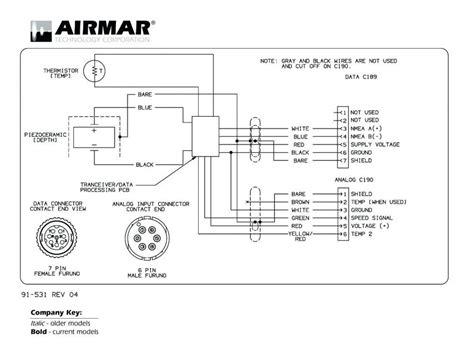 garmin striker 4 wiring diagram elegant wiring diagram image