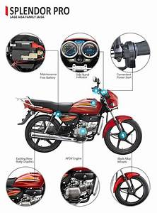 Hero Honda Splendor Pro Wiring Diagram