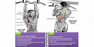 Benefit Of Pull Ups