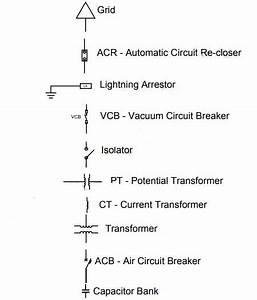 Basic Concepts About Single Line Diagrams