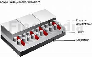 Epaisseur Chape Plancher Chauffant : chape plancher chauffant ooreka ~ Melissatoandfro.com Idées de Décoration