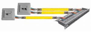 Unterschied Kabel Leitung : faq strukturierte verkabelung und tp steckerbelegung ~ Yasmunasinghe.com Haus und Dekorationen