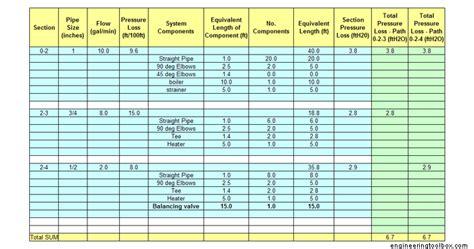 flow restriction  degree ell  standard  degree