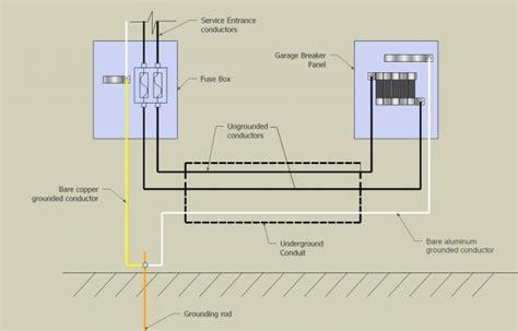 Open Fault Underground Garage Sub Panel Page