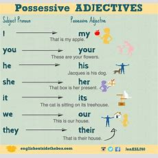 Understand English Possessives  English Outside The Box