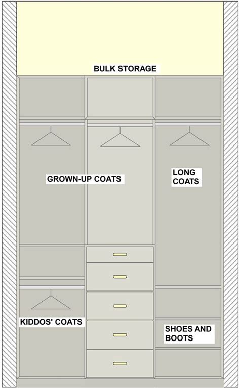 Parts Of A Closet by Organizing With Style Coat Closet Part 2 The Planning