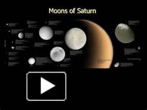 PPT – Moons of Saturn PowerPoint presentation | free to ...