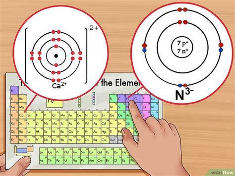 Protons Neutrons And Electrons by Comment Trouver Le Nombre De Protons D 233 Lectrons Et De