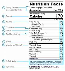 Low Carb Guide To Understanding Nutrition Labels