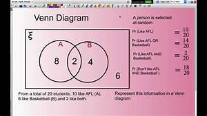 Calculating Probability Using Venn Diagrams