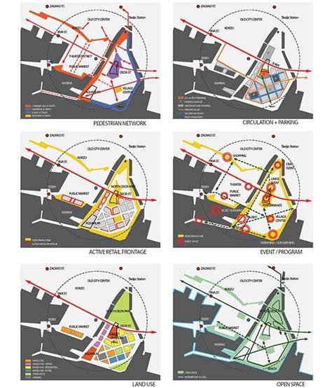 Delta Tangent Unitedlab  2 Analisis Urbano Urban