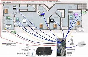 Structured Wiring  U00ab Audio Visions