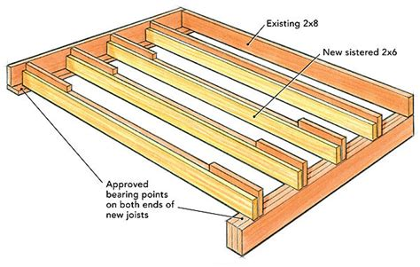 sistering floor joists to increase span can joists be trimmed to create a lowered floor
