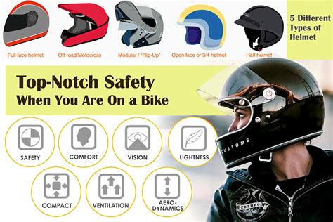 5 Best Motorcycle Helmets Reviews Of 2018 In The Uk