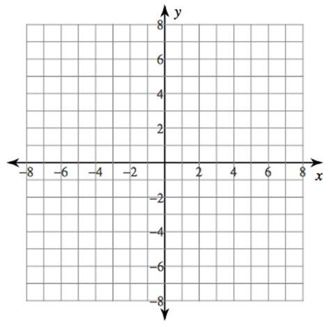 Graph Paper  Ms Nhotsoubanh's Webpage
