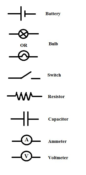 Electrical Schematic Symbols Study