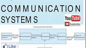 Communication Systems Part 1 Elements Block Diagram Hindi