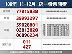 統一發票109年11-12月千萬獎號碼:77815838   生活   重點新聞   中央社 CNA