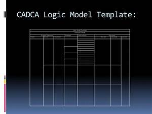 Ppt - Logic Models Powerpoint Presentation