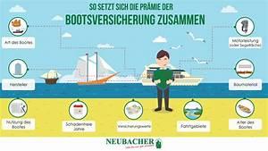 Anspruch Auf Wohngeld Berechnen : onlinerechner f r bootsversicherungen schnell erkl rt ~ Themetempest.com Abrechnung
