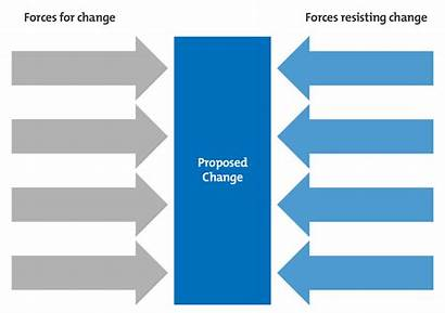 Analysis Force Field Template Decision Making Business
