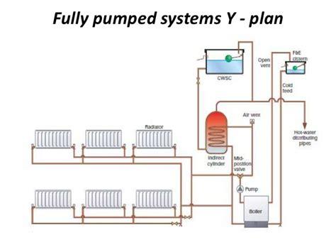 understanding motorised valves diynot forums