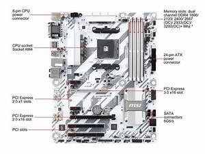 Msi B350 Tomahawk Arctic Am4 Amd B350 Sata 6gb  S Usb 3 1