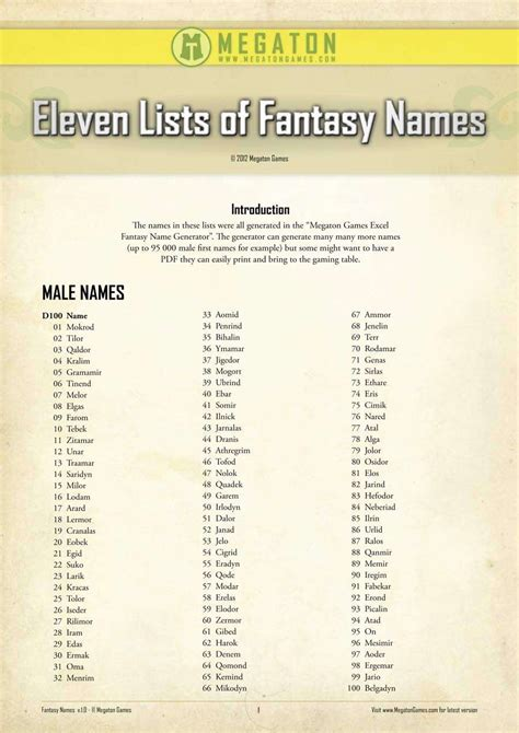 eleven lists  fantasy names megaton games rpgnowcom