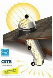 eclairage naturel conduits de lumiere produits With puit de lumiere maison 3 conduit de lumiare la lumiare sans electricite