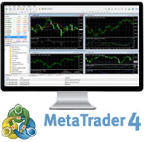 gci mt4 gci trading software metatrader actrader gci