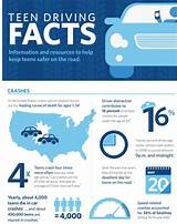 Facts on teen drivers