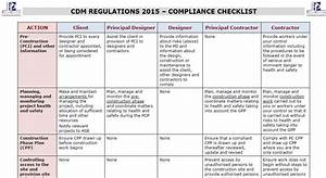 Cdm regulations 2015 compliance checklist pp for Cdm health and safety file template