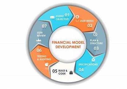 Financial Modelling Modeling Program Investment Excel Finance