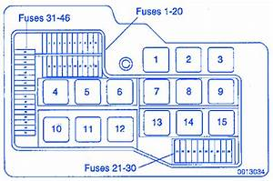 Bmw 318i 1994 Power Distribution Fuse Box  Block Circuit Breaker Diagram