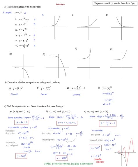 exponential functions and their graphs worksheet answers