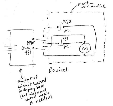 bellerophon s scale modeling ii april 2012