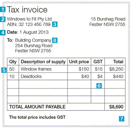 issuing tax invoices australian taxation office