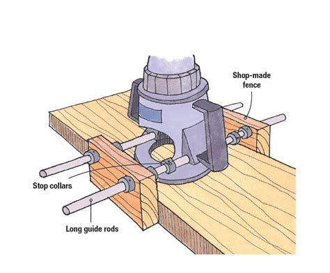 router tips  furniture makers router woodworking
