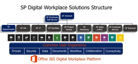 Get More Out Of Office 365  Sp Marketplace. Network Support Companies Gwu Email Directory. How To Invest Money And Make Money. Medical Coding And Billing Classes Online With Financial Aid. The Best Mascara For Short Thin Lashes. Undercounter Bar Fridges Best Payment Gateway. Calculate Apr Credit Card Trademark A Symbol. Best Interest Rates On Savings Account. Malpractice Lawyers In Philadelphia