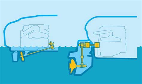 Jet Boat Vs Inboard by Inboard Vs Outboard Motors Impremedia Net