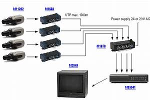 Cctv Wiring Diagram Connection