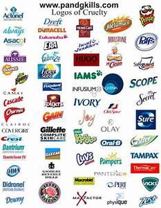 Lista della morte prodotti testati su animali