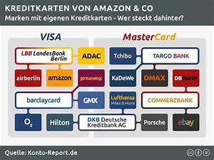 Visa Karte Abrechnung : kreditkarten vergleich schnell zur optimalen kreditkarte ~ Themetempest.com Abrechnung